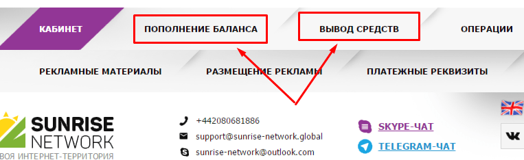 операции на Sunrise Network