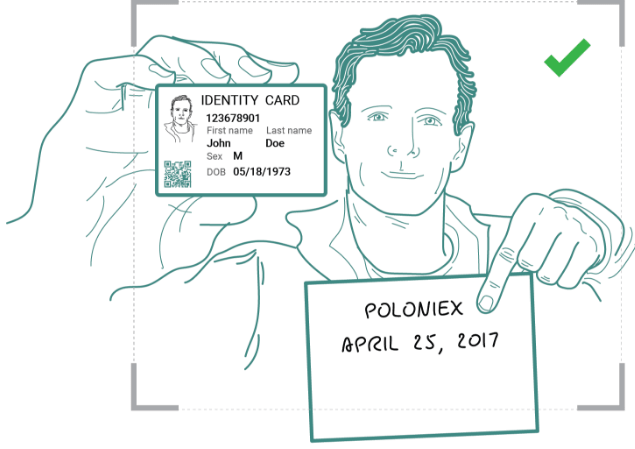 Poloniex: Scan of Photo ID