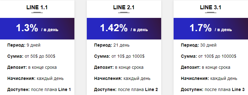 Linecy
